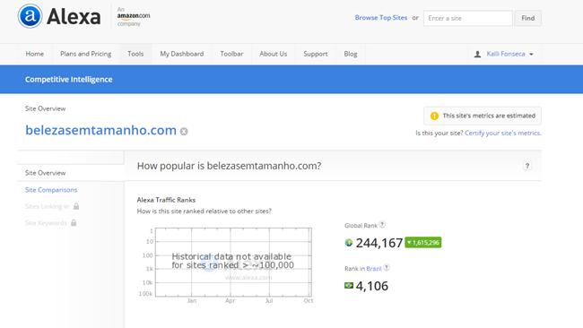 belezasemtamanho.com Site Overview