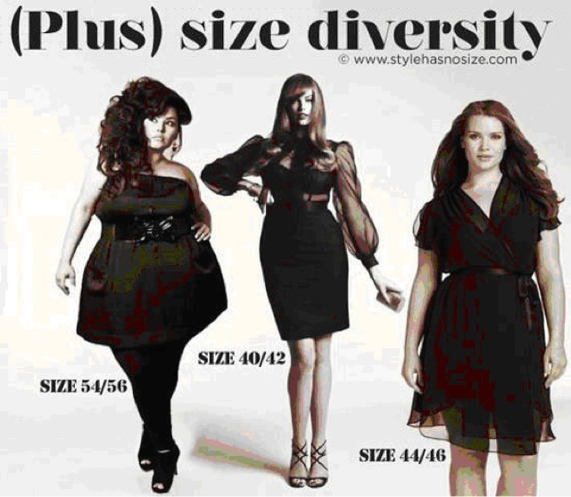Obesidade e Moda Plus Size